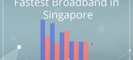 Fastest Fibre Broadband in Singapore